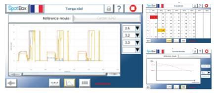 Débitmètre, écran de contrôle du débit d'eau