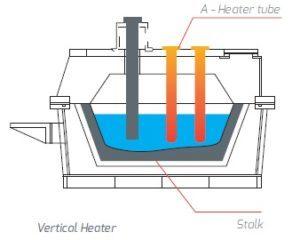 Vertical heater die casting, aluminium fondries