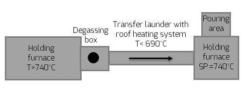 aluminium die casting quality solution