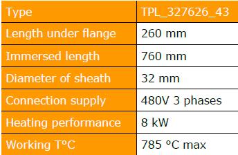 aluminium die casting temperature holding solution