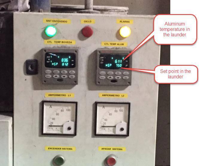 aluminium launder temperature holding