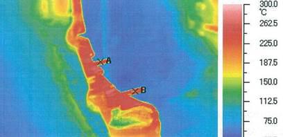 jet cooling case study